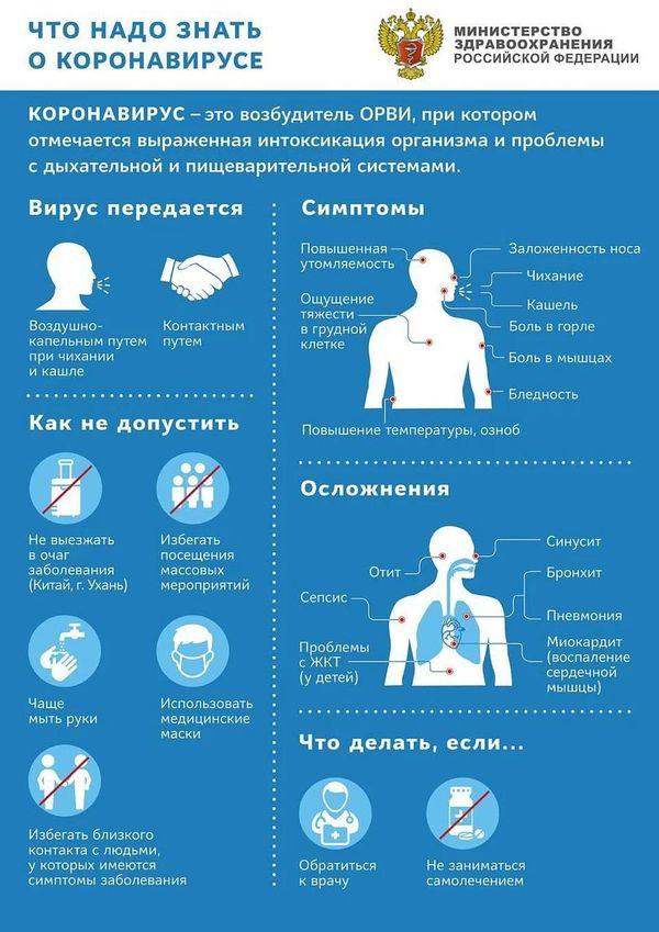 chto_nuzhno_znat_o_koronaviruse